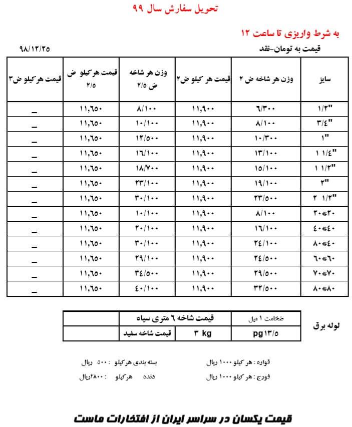 قیمت روز محصولات روی پوشان قزوین (2)